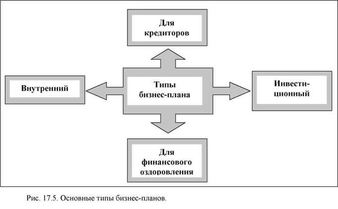 Бизнес-план образец металлургического предприятия